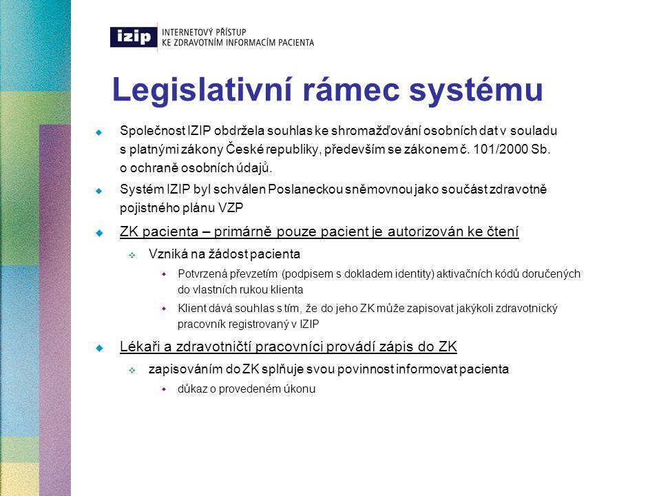 Pilotní fáze systému IZIP v roce 2002 Ověření funkčnosti systému IZIP v praxi při zachování bezpečnosti dat  Zapojování zdravotnických zařízení  Komunikace s velkými zdravotnickými zařízeními  Spolupráce s dodavateli zdrav.