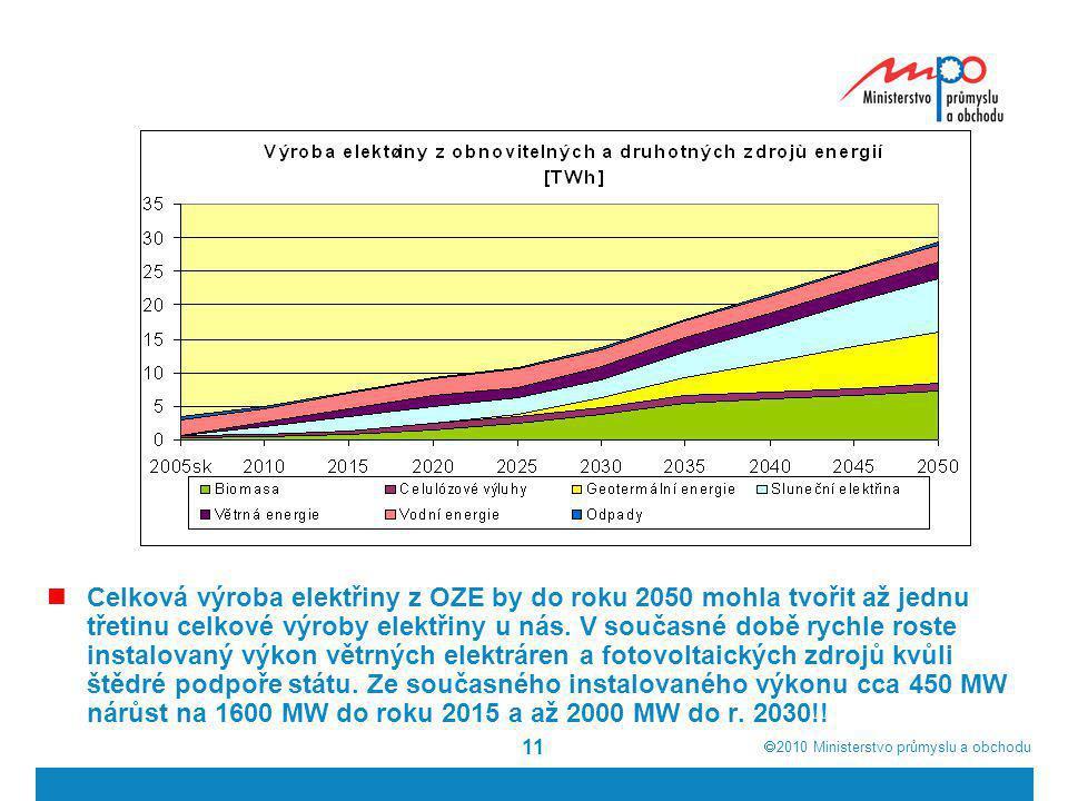  2010  Ministerstvo průmyslu a obchodu  Celková výroba elektřiny z OZE by do roku 2050 mohla tvořit až jednu třetinu celkové výroby elektřiny u ná