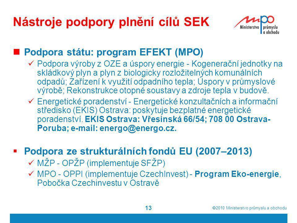  2010  Ministerstvo průmyslu a obchodu Nástroje podpory plnění cílů SEK  Podpora státu: program EFEKT (MPO)  Podpora výroby z OZE a úspory energi