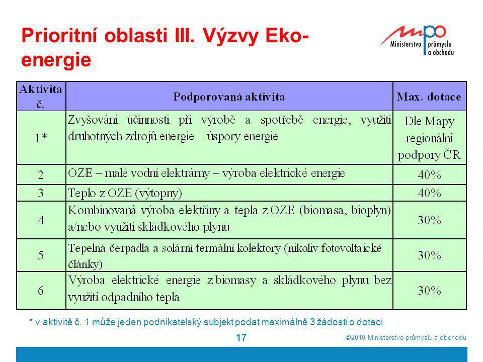  2010  Ministerstvo průmyslu a obchodu Prioritní oblasti III. Výzvy Eko- energie * v aktivitě č. 1 může jeden podnikatelský subjekt podat maximálně