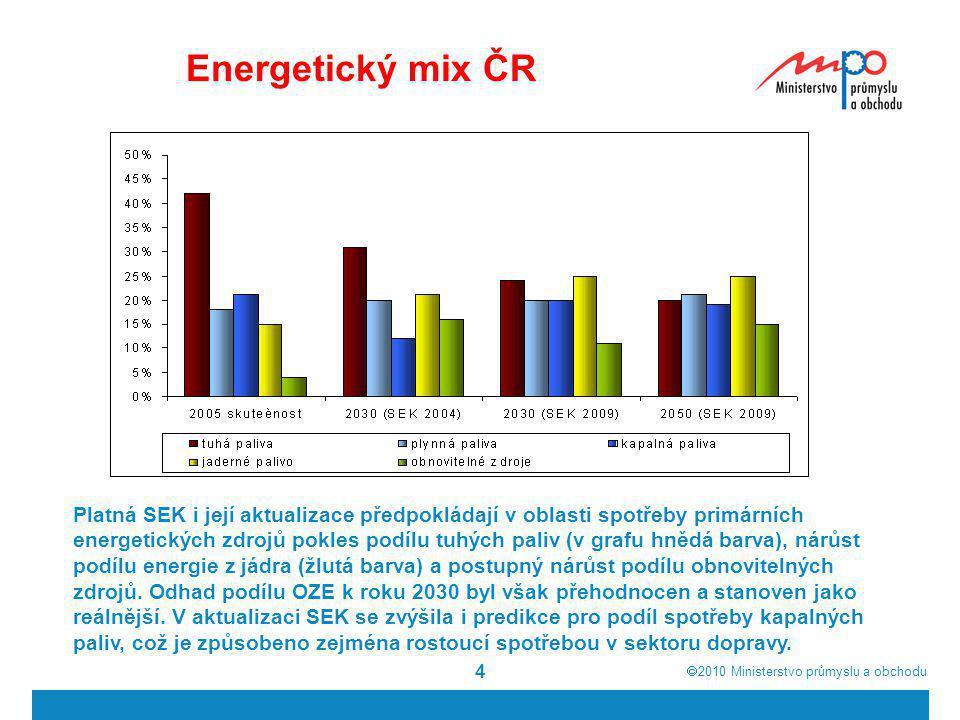  2010  Ministerstvo průmyslu a obchodu Strategické priority SEK 2009 1.Vyvážený mix zdrojů – široké portfolio, přednostní využití dostupných tuzemských zdrojů a udržení přebytkové výrobní a výkonové s dostatečným přebytkem (zálohou) výkonů, s dostatkem regulačních výkonů (KVET, přiměřený podíl OZE nenarušující spolehlivost provozu ES).