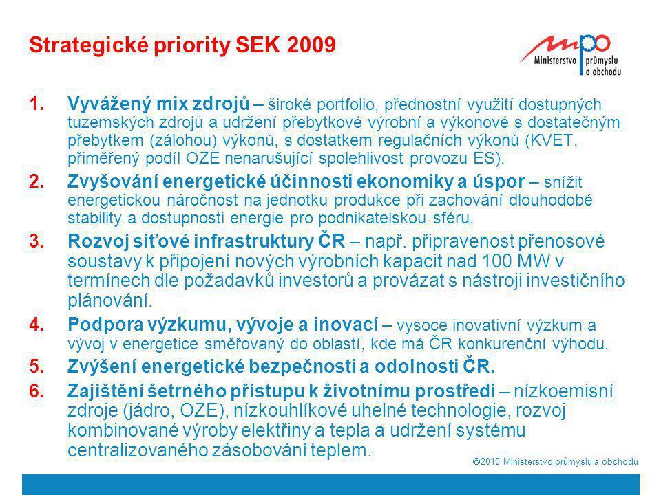  2010  Ministerstvo průmyslu a obchodu Strategické priority SEK 2009 1.Vyvážený mix zdrojů – široké portfolio, přednostní využití dostupných tuzems