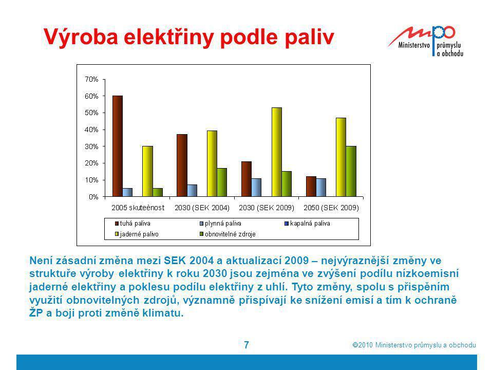  2010  Ministerstvo průmyslu a obchodu 7 Výroba elektřiny podle paliv Není zásadní změna mezi SEK 2004 a aktualizací 2009 – nejvýraznější změny ve