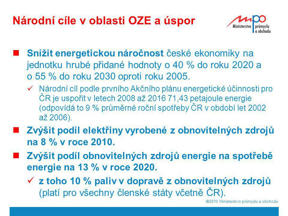  2010  Ministerstvo průmyslu a obchodu Národní cíle v oblasti OZE a úspor  Snížit energetickou náročnost české ekonomiky na jednotku hrubé přidané