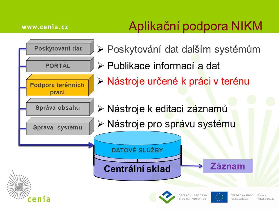 Aplikační podpora NIKM Centrální sklad Správa obsahu Podpora terénních prací PORTÁL DATOVÉ SLUŽBY  Poskytování dat dalším systémům  Publikace inform
