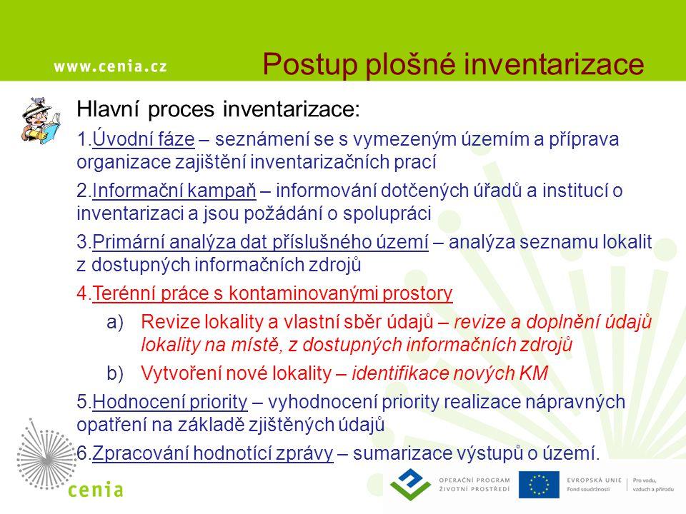 Postup plošné inventarizace Hlavní proces inventarizace: 1.Úvodní fáze – seznámení se s vymezeným územím a příprava organizace zajištění inventarizačn