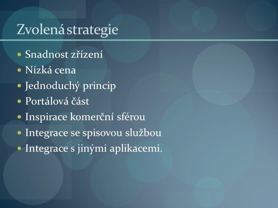 Zvolená strategie  Snadnost zřízení  Nízká cena  Jednoduchý princip  Portálová část  Inspirace komerční sférou  Integrace se spisovou službou  Integrace s jinými aplikacemi.