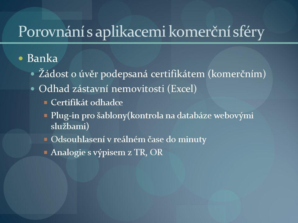 Porovnání s aplikacemi komerční sféry  Banka  Žádost o úvěr podepsaná certifikátem (komerčním)  Odhad zástavní nemovitosti (Excel)  Certifikát odhadce  Plug-in pro šablony(kontrola na databáze webovými službami)  Odsouhlasení v reálném čase do minuty  Analogie s výpisem z TR, OR