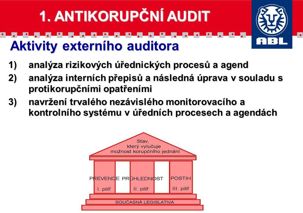 1)analýza rizikových úřednických procesů a agend 2)analýza interních přepisů a následná úprava v souladu s protikorupčními opatřeními 3)navržení trvalého nezávislého monitorovacího a kontrolního systému v úředních procesech a agendách 1.