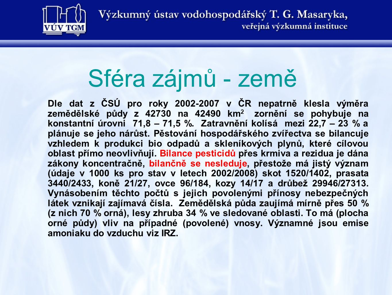Sféra zájmů - země Dle dat z ČSÚ pro roky 2002-2007 v ČR nepatrně klesla výměra zemědělské půdy z 42730 na 42490 km 2 zornění se pohybuje na konstantn