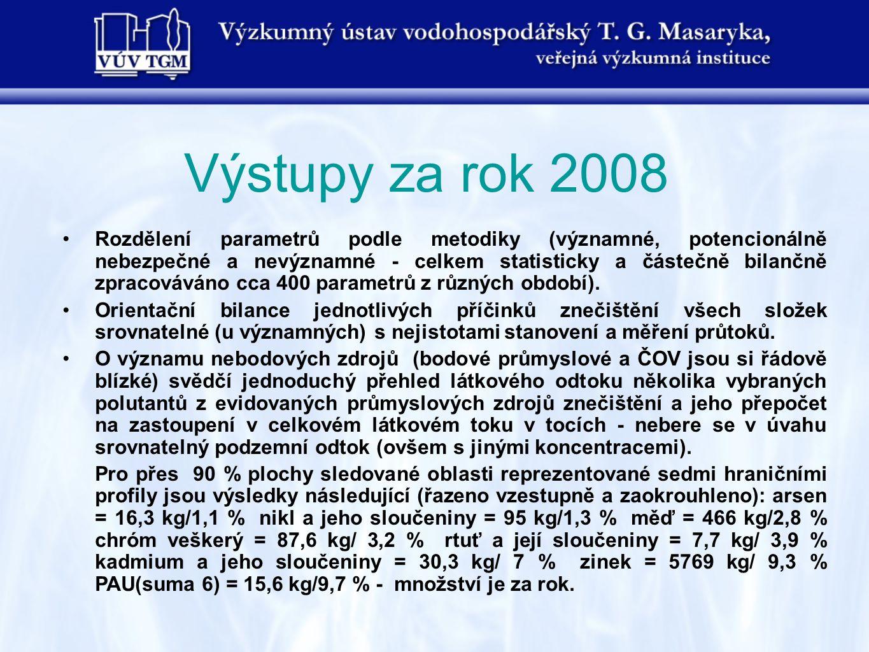 Výstupy za rok 2008 •Rozdělení parametrů podle metodiky (významné, potencionálně nebezpečné a nevýznamné - celkem statisticky a částečně bilančně zpra