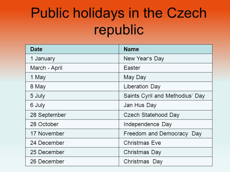 Public holidays in the Czech republic DateName 1 JanuaryNew Year's Day March - AprilEaster 1 MayMay Day 8 MayLiberation Day 5 JulySaints Cyril and Methodius' Day 6 JulyJan Hus Day 28 SeptemberCzech Statehood Day 28 OctoberIndependence Day 17 NovemberFreedom and Democracy Day 24 DecemberChristmas Eve 25 DecemberChristmas Day 26 DecemberChristmas Day