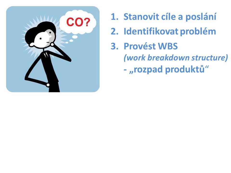 """1.Stanovit cíle a poslání 2.Identifikovat problém 3.Provést WBS (work breakdown structure) - """"rozpad produktů"""