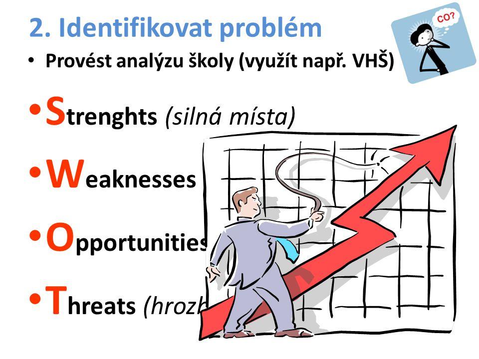 2. Identifikovat problém • Provést analýzu školy (využít např.