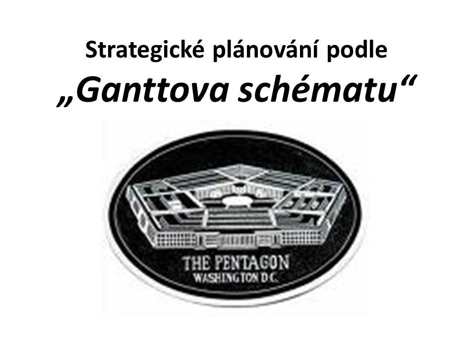 """Strategické plánování podle """"Ganttova schématu"""