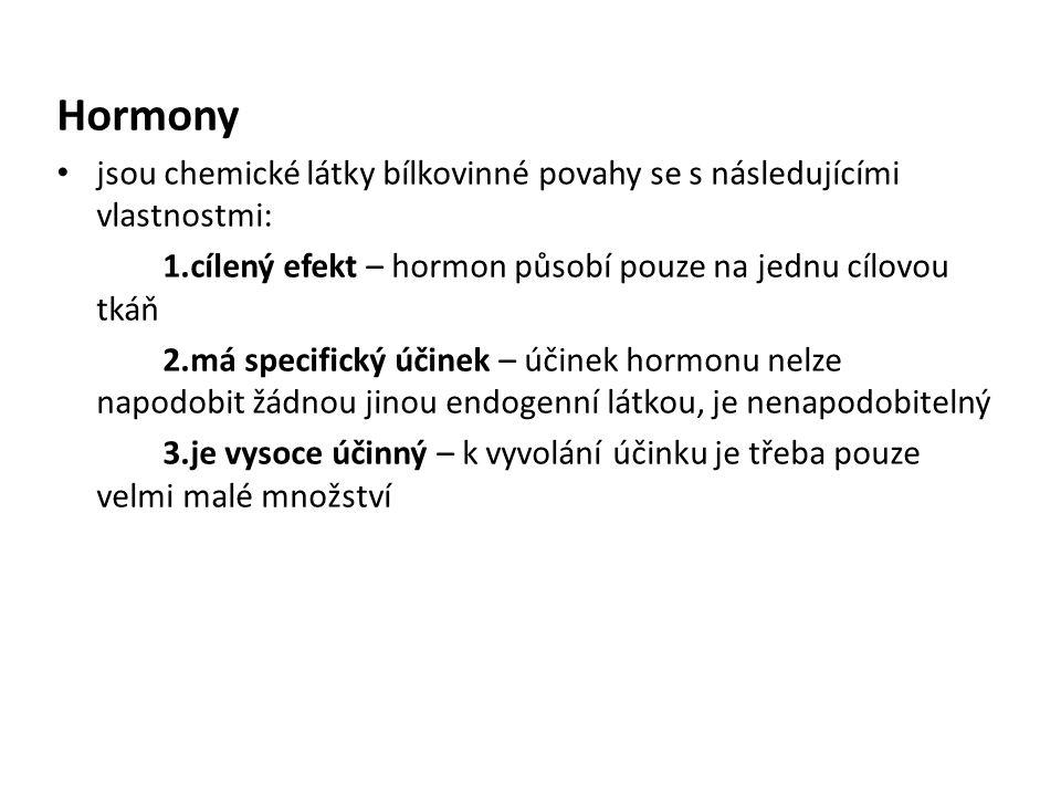 Žlázy s vnitřní sekrecí 1.šišinka 2.podvěsek mozkový 3.štítná žláza a příštítná tělíska 4.brzlík 5.nadledvinky 6.slinivka břišní 7.vaječníky 8.varlata