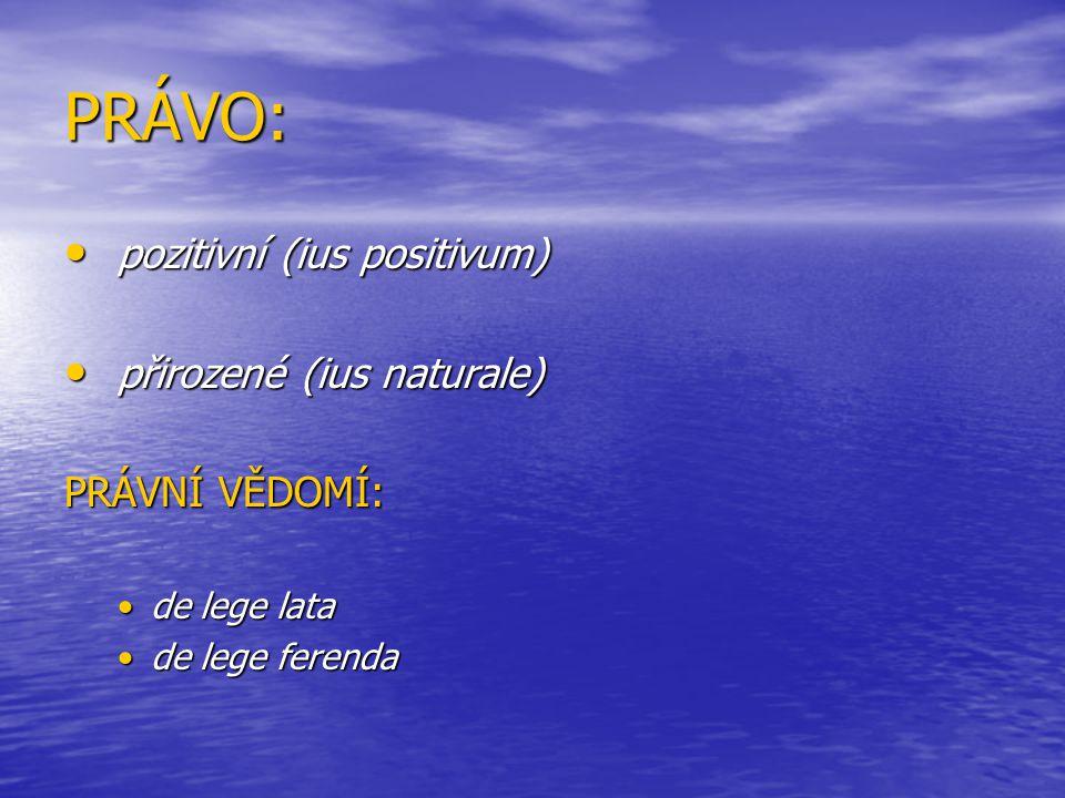 PRÁVO: • pozitivní (ius positivum) • přirozené (ius naturale) PRÁVNÍ VĚDOMÍ: •de lege lata •de lege ferenda