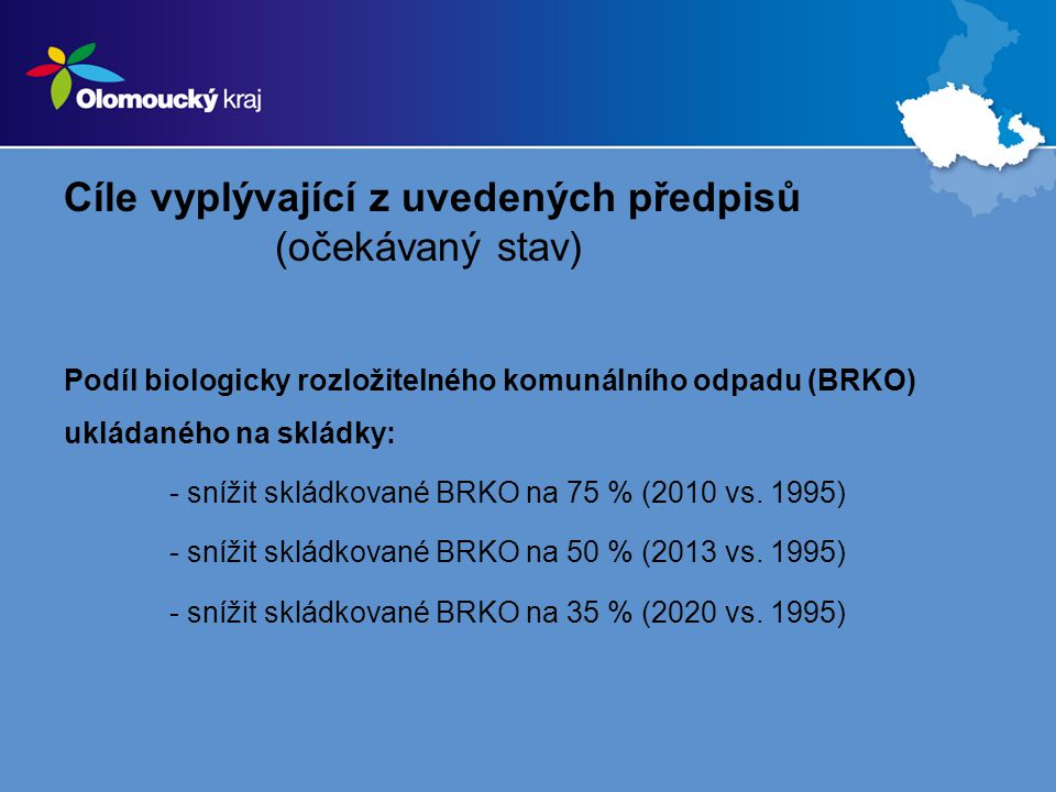Cíle vyplývající z uvedených předpisů (očekávaný stav) Podíl biologicky rozložitelného komunálního odpadu (BRKO) ukládaného na skládky: - snížit skládkované BRKO na 75 % (2010 vs.