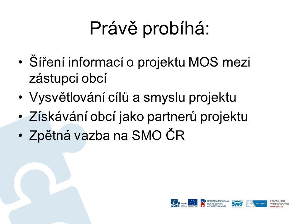 Právě probíhá: •Šíření informací o projektu MOS mezi zástupci obcí •Vysvětlování cílů a smyslu projektu •Získávání obcí jako partnerů projektu •Zpětná vazba na SMO ČR