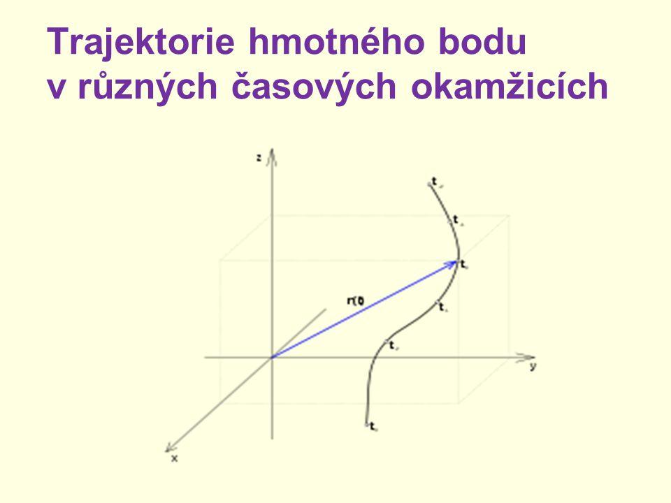 Dráha • Pokud chceme popsat pohyb hmotného bodu přesněji, musíme znát nejen tvar trajektorie, ale i délku čáry, kterou hmotný bod opsal.