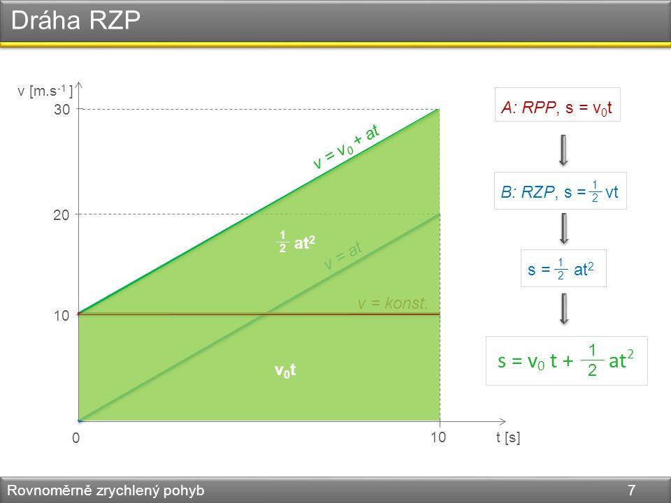 Dráha RZP Rovnoměrně zrychlený pohyb 7 v [m.s -1 ] t [s] 0 10 20 30 v = v 0 + at v = at v = konst. B: RZP, s = vt 1212 s = at 2 1212 A: RPP, s = v 0 t