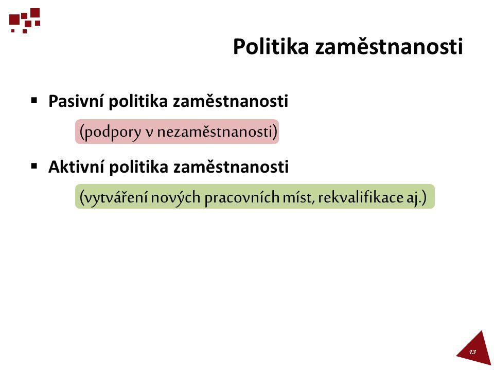 Pasivní politika zaměstnanosti (podpory v nezaměstnanosti)  Aktivní politika zaměstnanosti (vytváření nových pracovních míst, rekvalifikace aj.) Po