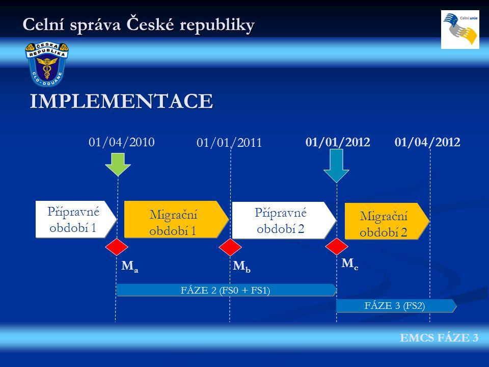 IMPLEMENTACE Celní správa České republiky Přípravné období 1 Přípravné období 1 Migrační období 1 Migrační období 1 Přípravné období 2 Přípravné obdob