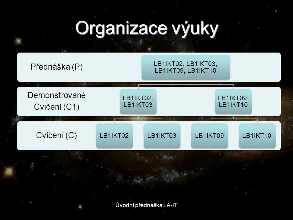 Organizace výuky Cvičení (C) Demonstrované Cvičení (C1) Přednáška (P) LB1IKT02, LB1IKT03, LB1IKT09, LB1IKT10 LB1IKT02, LB1IKT03 LB1IKT02LB1IKT03 LB1IK