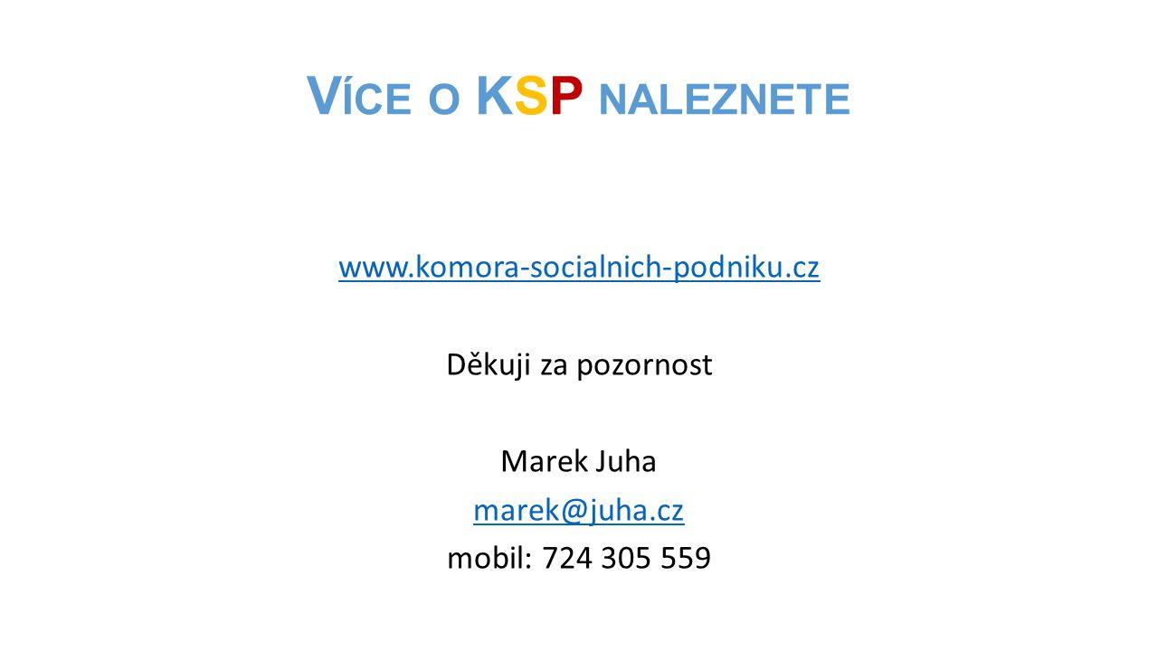 V ÍCE O KSP NALEZNETE www.komora-socialnich-podniku.cz Děkuji za pozornost Marek Juha marek@juha.cz mobil: 724 305 559