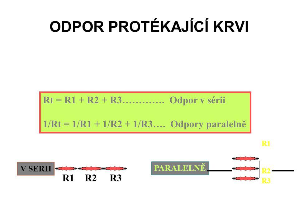 ODPOR PROTÉKAJÍCÍ KRVI Rt = R1 + R2 + R3…………. Odpor v sérii 1/Rt = 1/R1 + 1/R2 + 1/R3….