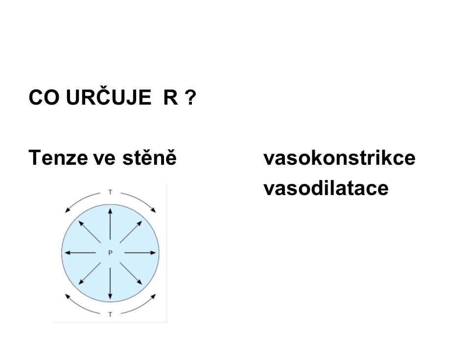 CO URČUJE R Tenze ve stěně vasokonstrikce vasodilatace