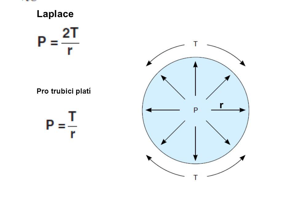 Pro trubici platí Laplace r