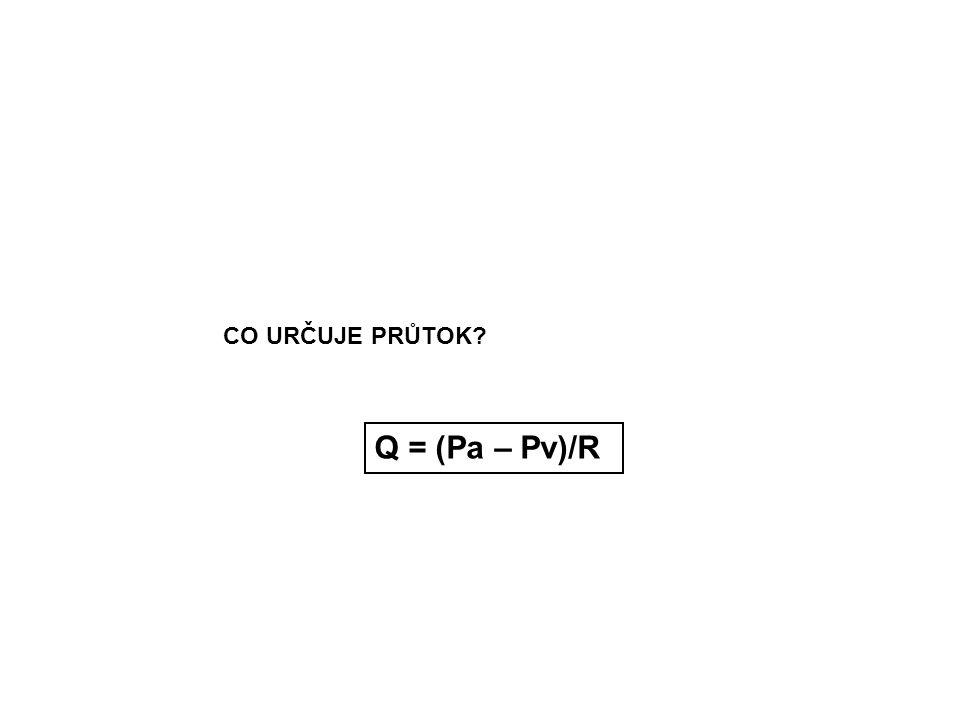 CO URČUJE PRŮTOK Q = (Pa – Pv)/R