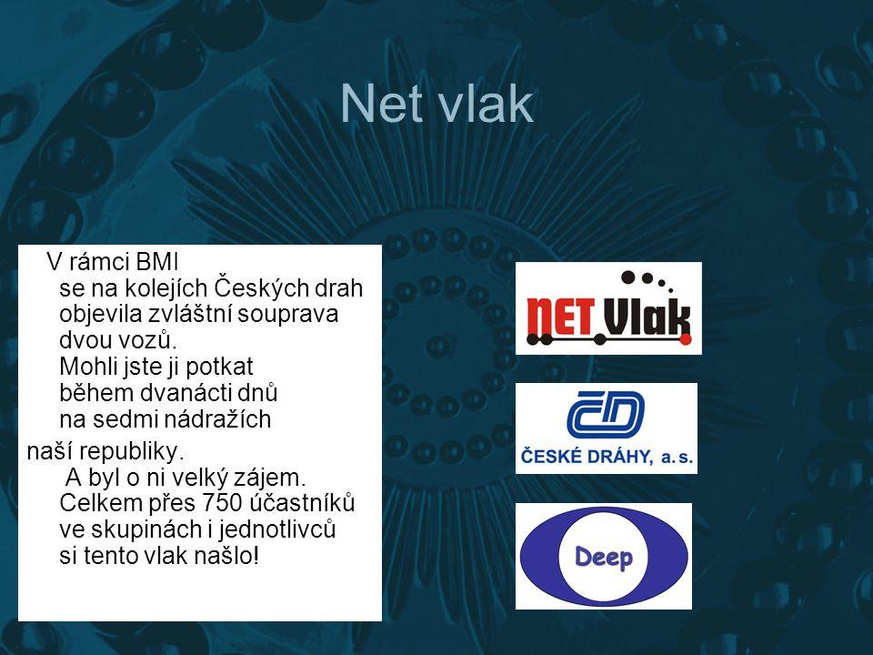 Březen měsíc Internetu 2008 byl i na kolejíchČD a.s.!