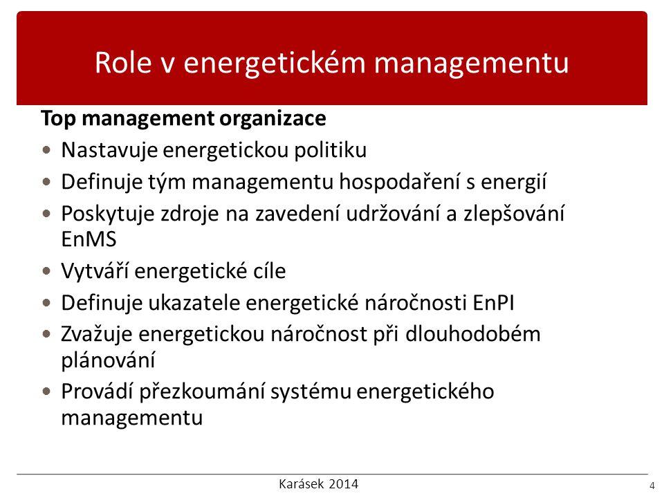 Karásek 2014 Energetický management 5 Energetická politika  Prohlášení organizace týkající se jejích celkových záměrů a nasměrování organizace ve vztahu k energetické náročnosti, které je formálně vyjádřené vrcholovým vedením  Obsahuje závazek k neustálému snižování energetické náročnosti  Závazek zvyšování dostupnosti informací  Poskytuje rámec pro stanovování energetických cílů  Podporuje nákup energeticky úsporných produktů