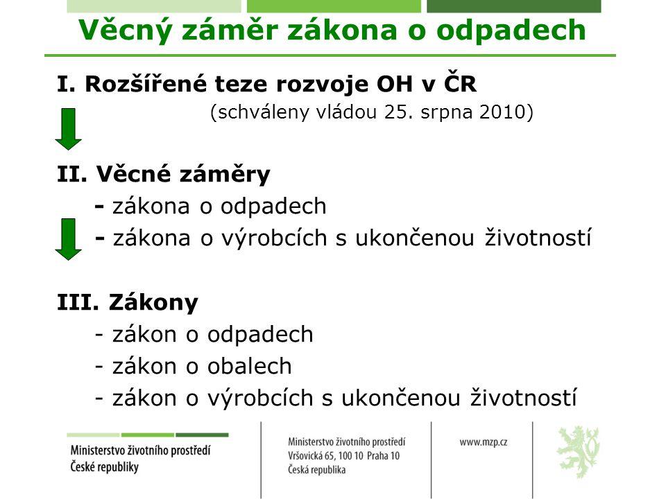 Věcný záměr zákona o odpadech I. Rozšířené teze rozvoje OH v ČR (schváleny vládou 25. srpna 2010) II. Věcné záměry - zákona o odpadech - zákona o výro