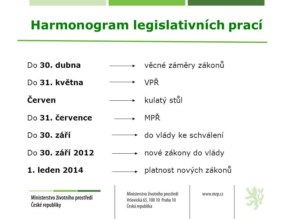 Harmonogram legislativních prací Do 30. dubna věcné záměry zákonů Do 31. května VPŘ Červenkulatý stůl Do 31. července MPŘ Do 30. září do vlády ke schv