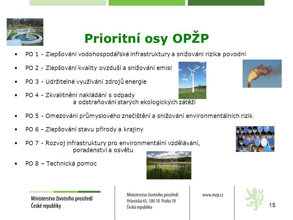15 Prioritní osy OPŽP •PO 1 - Zlepšování vodohospodářské infrastruktury a snižování rizika povodní •PO 2 - Zlepšování kvality ovzduší a snižování emis