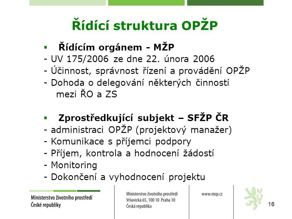 16 Řídící struktura OPŽP  Řídícím orgánem - MŽP - UV 175/2006 ze dne 22. února 2006 - Účinnost, správnost řízení a provádění OPŽP - Dohoda o delegová