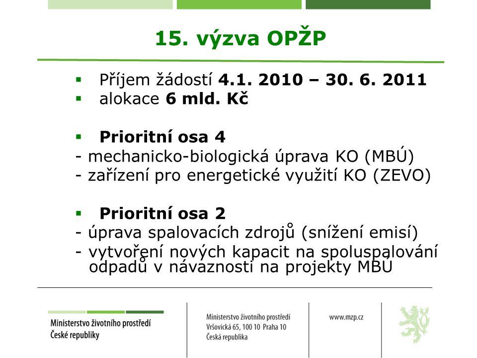 15. výzva OPŽP  Příjem žádostí 4.1. 2010 – 30. 6. 2011  alokace 6 mld. Kč  Prioritní osa 4 - mechanicko-biologická úprava KO (MBÚ) - zařízení pro e