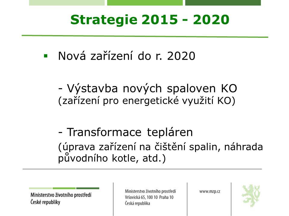 Strategie 2015 - 2020  Nová zařízení do r. 2020 - Výstavba nových spaloven KO (zařízení pro energetické využití KO) - Transformace tepláren (úprava z