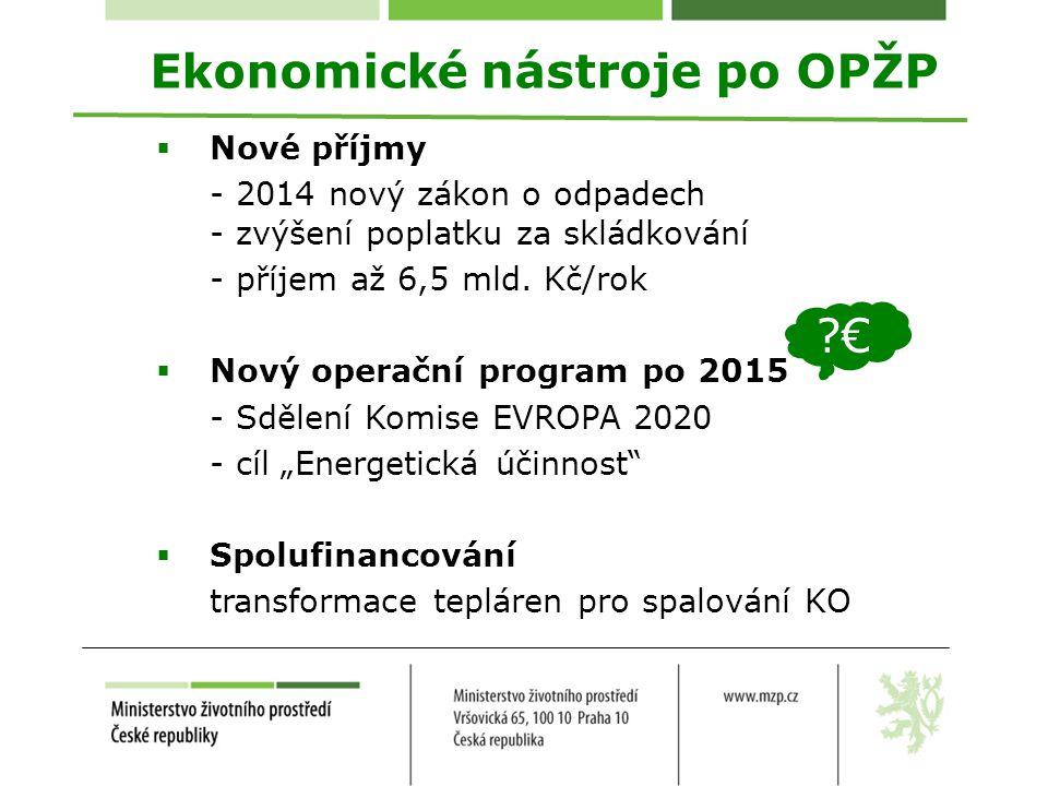 Ekonomické nástroje po OPŽP  Nové příjmy - 2014 nový zákon o odpadech - zvýšení poplatku za skládkování - příjem až 6,5 mld. Kč/rok  Nový operační p