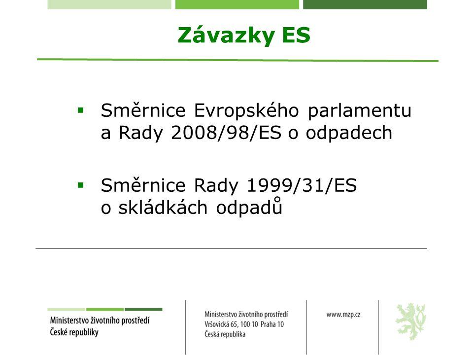 Závazky ES  Směrnice Evropského parlamentu a Rady 2008/98/ES o odpadech  Směrnice Rady 1999/31/ES o skládkách odpadů