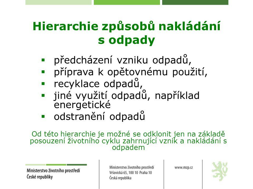 Hierarchie způsobů nakládání s odpady  předcházení vzniku odpadů,  příprava k opětovnému použití,  recyklace odpadů,  jiné využití odpadů, napříkl