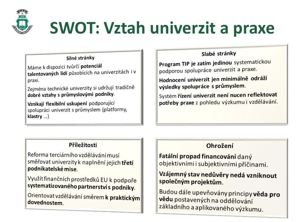 SWOT: Vztah univerzit a praxe