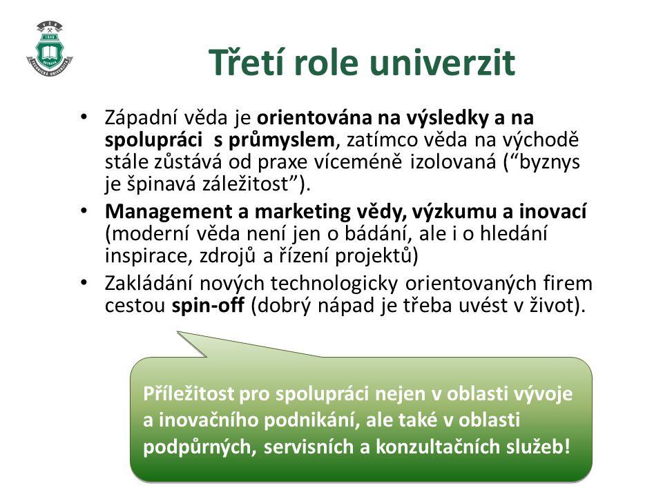 Třetí role univerzit • Západní věda je orientována na výsledky a na spolupráci s průmyslem, zatímco věda na východě stále zůstává od praxe víceméně izolovaná ( byznys je špinavá záležitost ).
