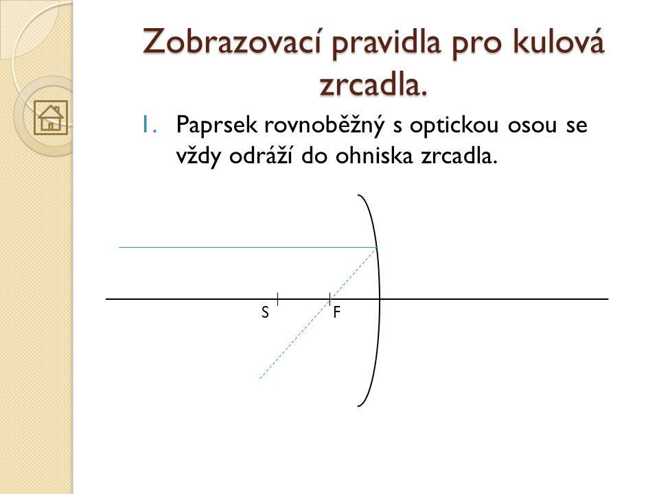 Zobrazovací pravidla pro kulová zrcadla. 1.Paprsek rovnoběžný s optickou osou se vždy odráží do ohniska zrcadla. F S