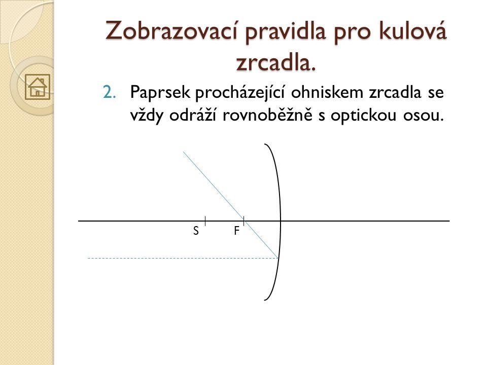 Zobrazovací pravidla pro kulová zrcadla. 2.Paprsek procházející ohniskem zrcadla se vždy odráží rovnoběžně s optickou osou. F S