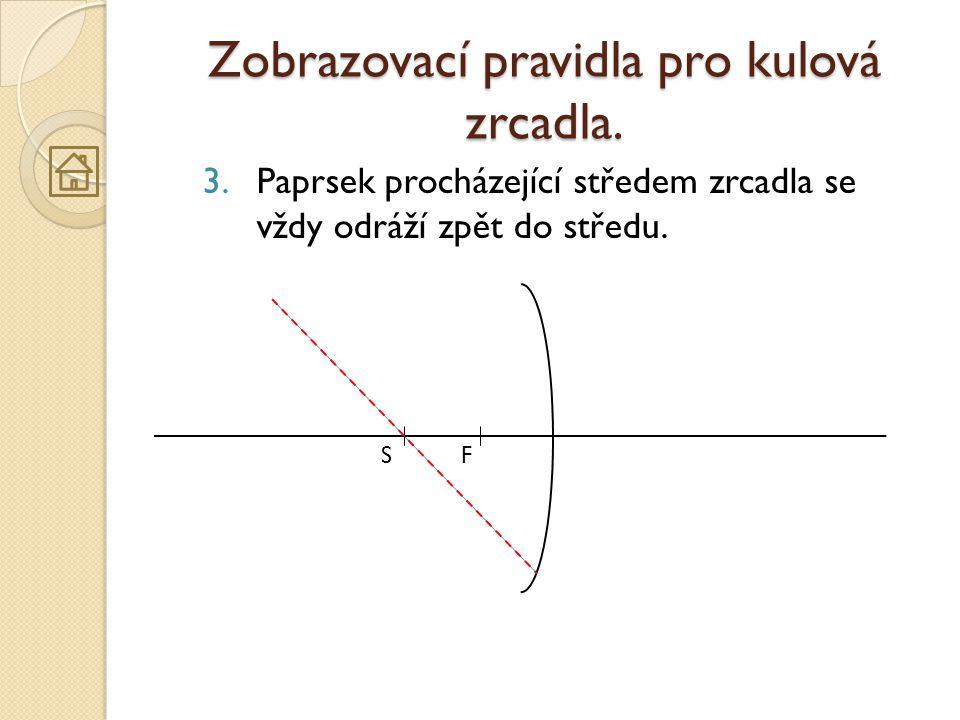Zobrazovací pravidla pro kulová zrcadla. 3.Paprsek procházející středem zrcadla se vždy odráží zpět do středu. F S