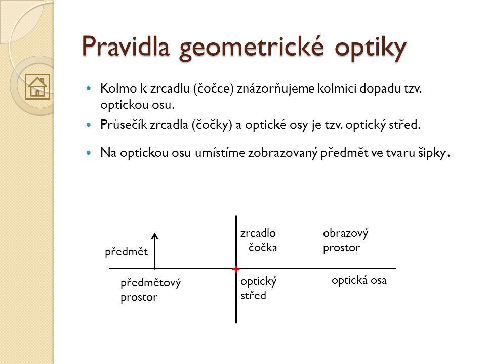 Pravidla geometrické optiky  Kolmo k zrcadlu (čočce) znázorňujeme kolmici dopadu tzv. optickou osu.  Průsečík zrcadla (čočky) a optické osy je tzv.